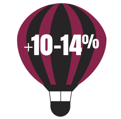 10-14% life in sales
